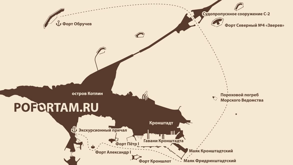 Маршрут экскурсии Форт Обручев